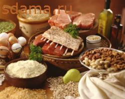 Полезна ли белковая диета