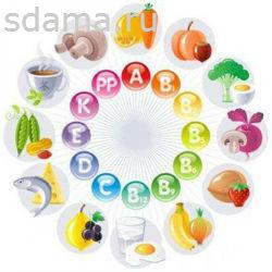 Значение витаминов